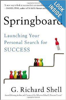 Springboard Cover